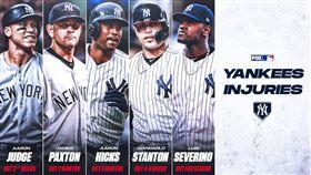 ▲洋基隊「法官」賈吉Aaron Judge、「怪力男」史坦頓Giancarlo Stanton(圖/翻攝自FOX SPORTS MLB)