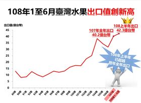 (圖取自農委會網頁coa.gov.tw/index.php)