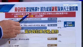 提高黃安們健保門檻 逾九成民眾支持