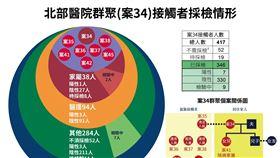 武漢肺炎,疾管署記者會(圖/中央流行疫情指揮中心)