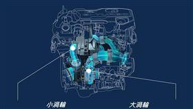 ▲Ford引進台灣的Ranger採用Bi-Turbo雙渦輪增壓引擎。(圖/Ford提供)
