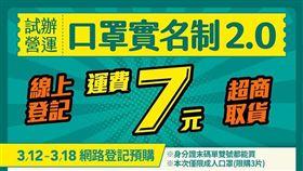口罩實名制2.0試辦營運…蘇貞昌秀「一張圖」讓你秒懂(圖/翻攝蘇貞昌臉書)