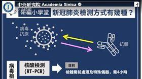 中研院日前宣布已研發快篩,最快可在15分鐘完成,卻遭質疑非全球第一,中研院今天在臉書闢謠強調研究與中國不同。(facebook)
