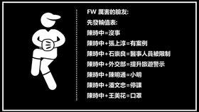 武漢肺炎(圖/翻攝自「海人」臉書)