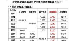 防疫專車費率表。(圖/桃機公司提供)