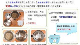 食藥署教口罩重複用,電鍋無水加熱殺菌方法。(圖/翻攝自食藥署臉書)