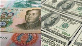 世界貿易組織,美國,美元,中國,關稅