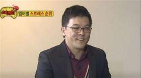 南韓網紅、精神科醫師金賢哲(왕선덕)/去世/推特
