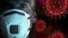 冠狀病毒(Pixabay)