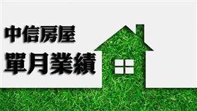 中信房屋 3月交易年減6.6%「北熱南冷」(圖/資料照)