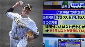 ▲阪神投手藤浪晉太郎確診武漢肺炎,傳出確診前參加的餐會人數有32人。(圖/翻攝自推特)