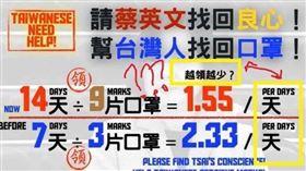 (圖/翻攝自睛視媳婦 眼科醫師黃宥嘉時間臉書)長輩圖,口罩