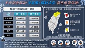 氣象局預報。(圖/翻攝自氣象局臉書)