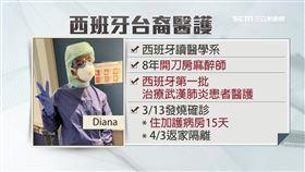 台灣之光!台醫護姊妹花守前線染疫 西班牙媒體盛讚感謝
