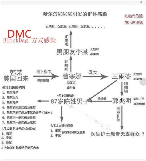 ID-2503495