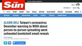 16:9 台灣單日0確診!外媒報導超兇:WHO給我出來面對 太陽報 the sun https://www.thesun.co.uk/news/11395934/taiwan-coronavirus-warning-who-human-transmission-china/