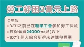 勞動部紓困補助(圖/翻攝自勞動部官網)