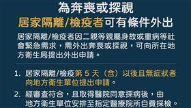 ▲居家隔離、檢疫者開放有條件申請外出(圖/疾管署提供)