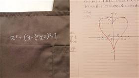 日本有名網友日前在推特(Twitter)分享夫妻之間的情趣驚喜,一日老婆送上一件圍裙,上頭繡了一道數學題,他花了將近1個小時解題,結果發現畫出的圖竟是一個「大愛心」,讓他又驚又喜。推文一出隨即引發熱議,吸引超過50萬名網友朝聖,不少人直呼「根本是放閃文」。(圖/翻攝自推特)