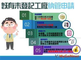 台南市未登記工廠納管及取得特定工廠登記說明會開跑(圖/台南市政府)
