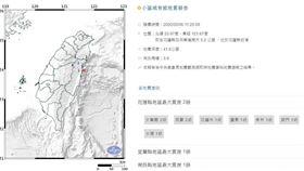 地震(圖/翻攝自中央氣象局)