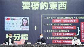 行政院6日紓困記者會說明萬元紓困申請簡化程序。(圖/行政院提供)