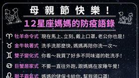 潘孟安12星座媽媽的防疫語錄!臉書