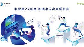 5G,商轉,中華電信,HTC,宏達電,VR 圖/宏達電提供