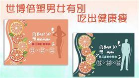「世博倍塑」產品著重男女有別,針對女性添加了薑辣素,可幫助改善手腳冰冷狀況;針對男生性的產品,則添加了鋅和薑黃素,可維持行動力。(圖/業者提供)