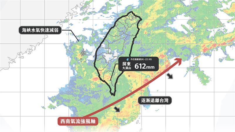 西南氣流+梅雨狂襲!好消息:旱象稍緩解、降雨近尾聲
