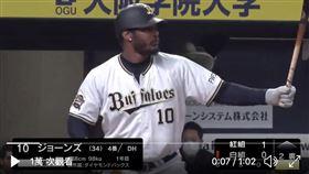 ▲日本職棒歐力士猛牛洋砲Adam Jones。(圖/翻攝自推特)