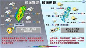 氣象局,天氣,一周天氣,報天氣,鋒面