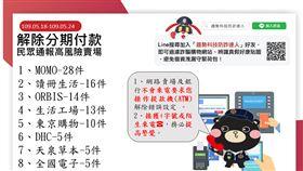 刑事局製作網路書店詐騙高風險店家圖(圖/警方提供)