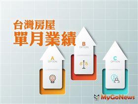 台灣房屋:防疫成效民眾有感,5月房市回溫(圖/資料照)