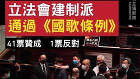 六四,香港,立法會,國歌法 圖/翻攝立場新聞