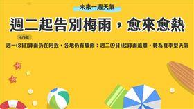 台灣颱風論壇|天氣特急,天氣即時預報
