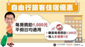 交通部推出國旅補助方案內容。(圖/交通部提供)