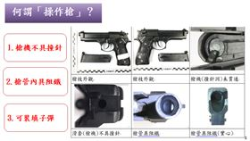 警政署公布操作槍報備流程。(圖/警政署提供)