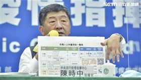 0617CDC記者會(圖/中央流行疫情指揮中心提供)