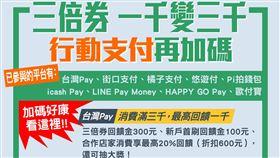 行政院推出振興三倍券,經濟部準備懶人包,官網將於(20)正式上線。(圖/翻攝自經濟部臉書)