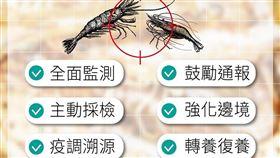 十足目虹彩病毒,蝦,蟹,養殖蝦, 農委會,陳吉仲 圖/翻攝自陳吉仲臉書