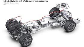 ▲奧迪48V輕複合動力系統。(圖/翻攝Audi網站)