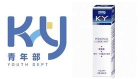 網友發現國民黨青年部LOGO撞名潤滑液品牌。(圖/翻攝自Oliver Liu臉書)