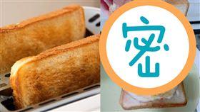 女分享「吐司3絕配」特殊吃法!內行一看狂讚:我的最愛(圖/翻攝自Pixabay、我愛全聯-好物老實説)