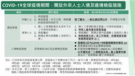 疾管署記者會(圖/指揮中心提供)