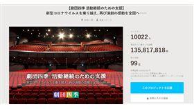 在日本因定目劇而能以實惠票價演出百老匯等級音樂劇的「劇團四季」,也在日本疫情未見緩和情況下,從2月停演至今,讓劇團四季面臨創立以來最大財務危機,因此決定於6月17日上線群眾募資計畫。