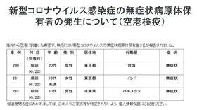 日本厚生勞動省公布一名新確診個案曾經來過台灣。(圖/翻攝自日本厚生勞動省)