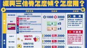 7月新制上路(圖/翻攝自行政院經濟部)