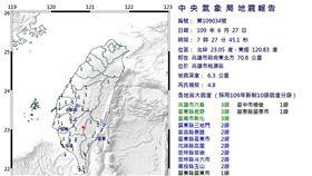 快訊/07:27規模4.8地震!最大震度3級 高雄有感▲。(圖/翻攝自中央氣象局)