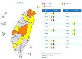 10縣市高溫警報 雙北、南投、雲林高溫再飆38度 圖/翻攝自中央氣象局
